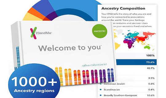 Varför vissa människor säger inget tack till DNA Ancestry Tests